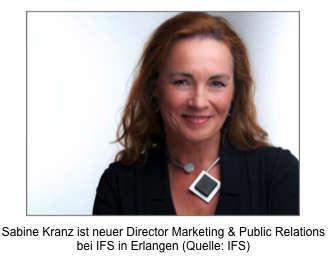 Sabine Kranz