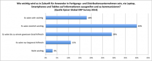 Epicor Global Survey Mobility 1
