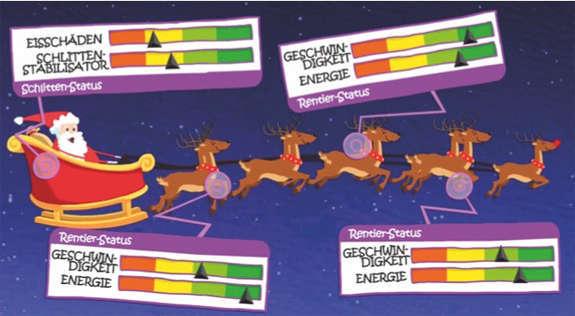 IFS-Weihnachtsmann