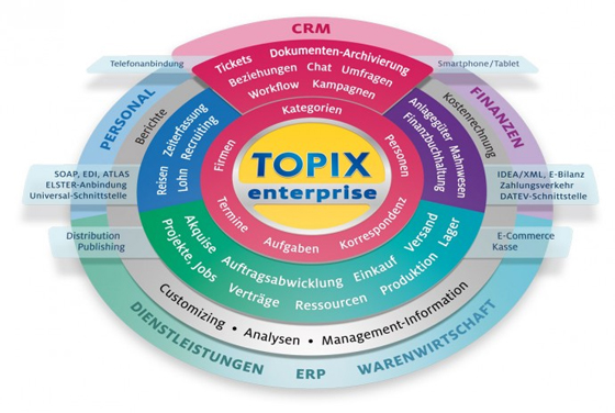 TOPIX Enterprise
